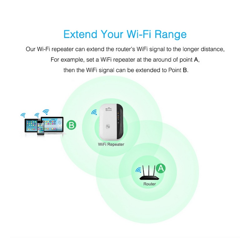 300Mps Mini WiFi Extender Booster Wireless WiFi Repeater Expand WiFi Range AP with WPS- Signal Amplifier