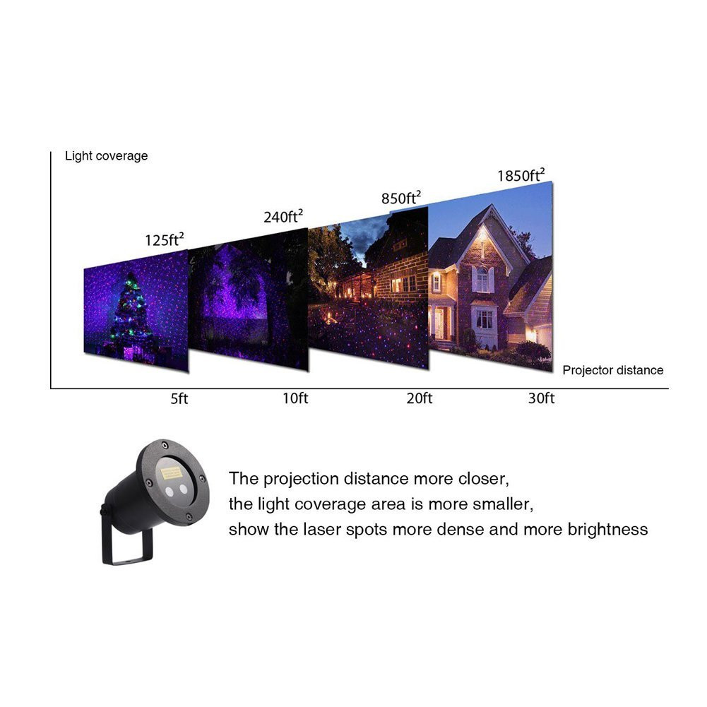 Spotlight with RF Remote Control Waterproof